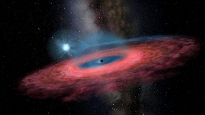 μαύρη τρύπα